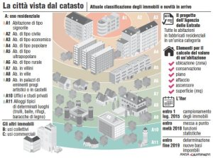 11-catasto.EPS